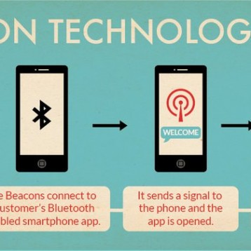 Beacons and sensors: now essential retail technologies?